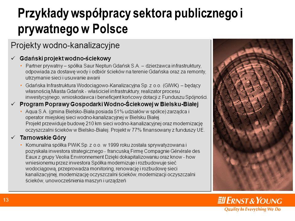 Przykłady współpracy sektora publicznego i prywatnego w Polsce