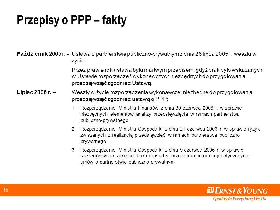 Przepisy o PPP – fakty Październik 2005 r. - Ustawa o partnerstwie publiczno-prywatnym z dnia 28 lipca 2005 r. weszła w życie.