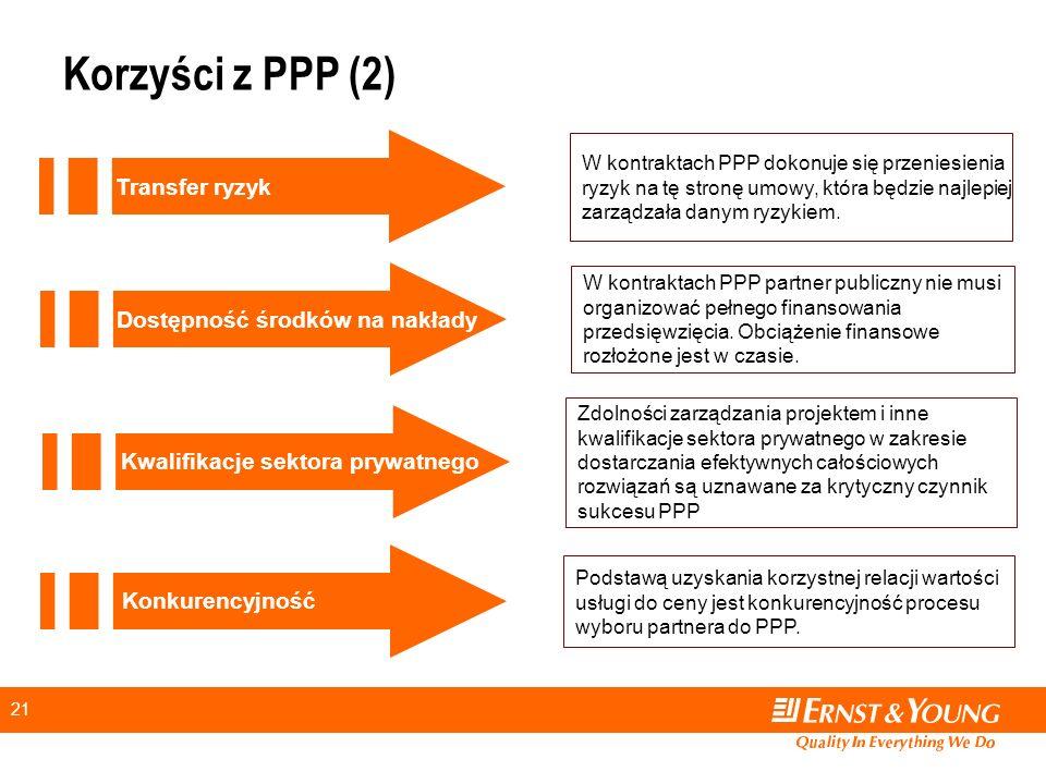 Dostępność środków na nakłady Kwalifikacje sektora prywatnego