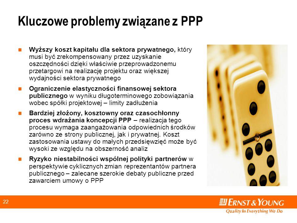 Kluczowe problemy związane z PPP