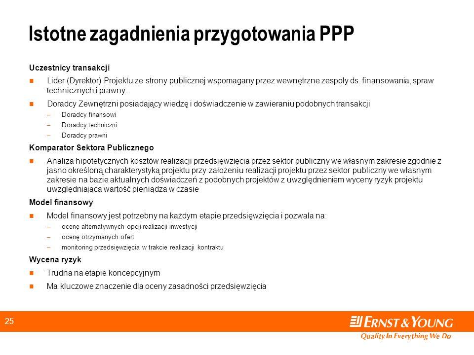 Istotne zagadnienia przygotowania PPP