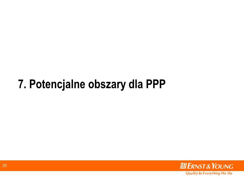 7. Potencjalne obszary dla PPP