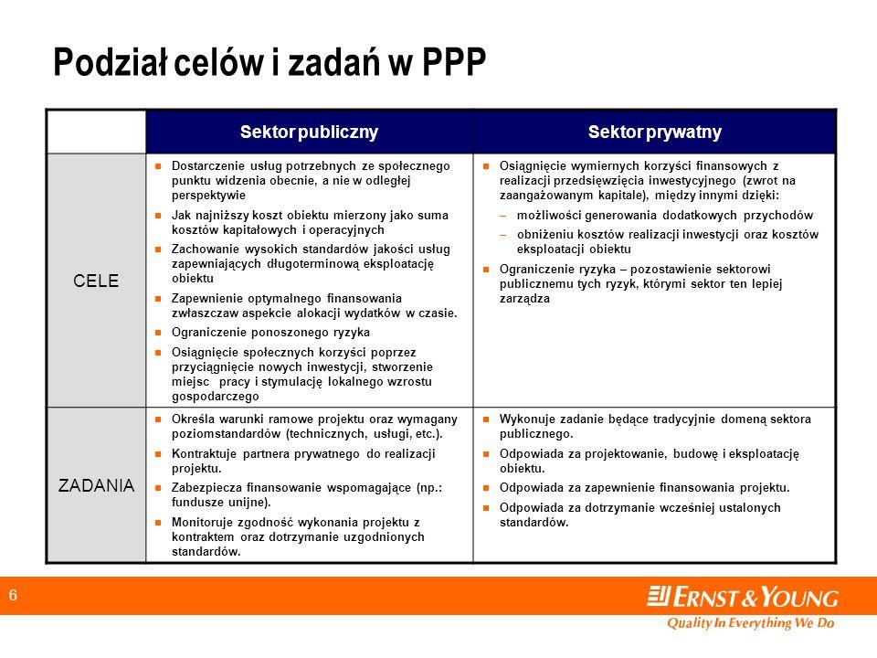 Podział celów i zadań w PPP