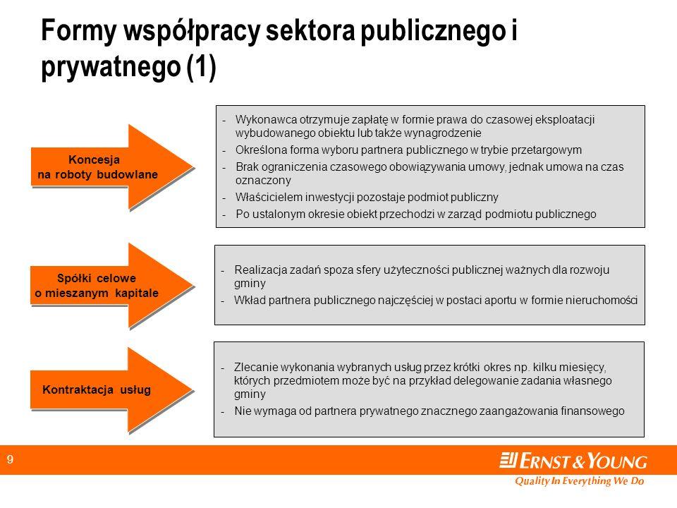 Formy współpracy sektora publicznego i prywatnego (1)