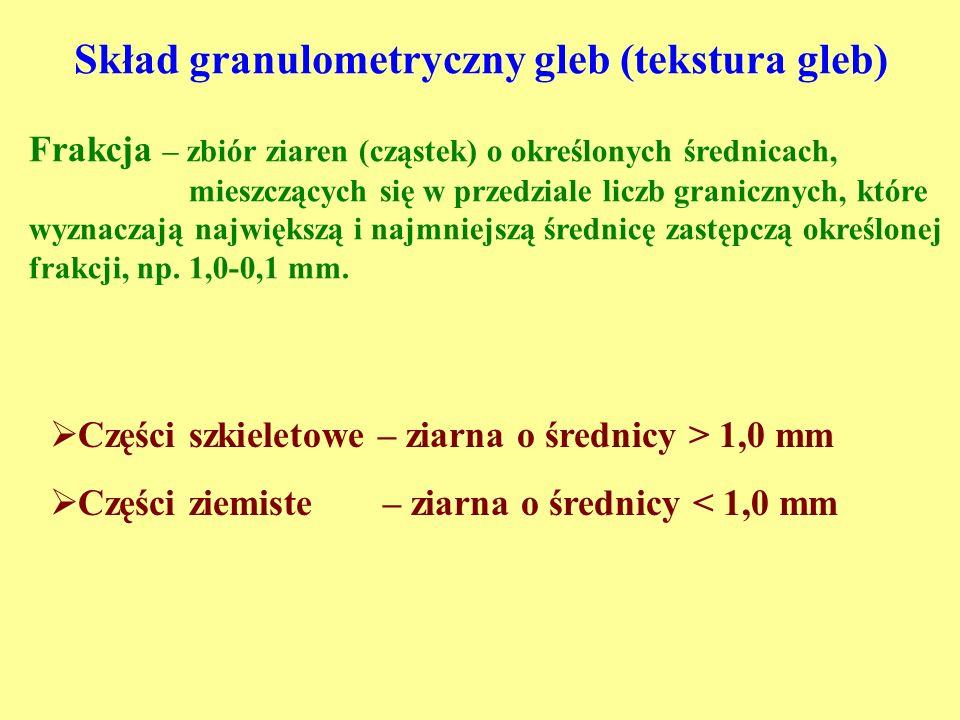 Skład granulometryczny gleb (tekstura gleb)