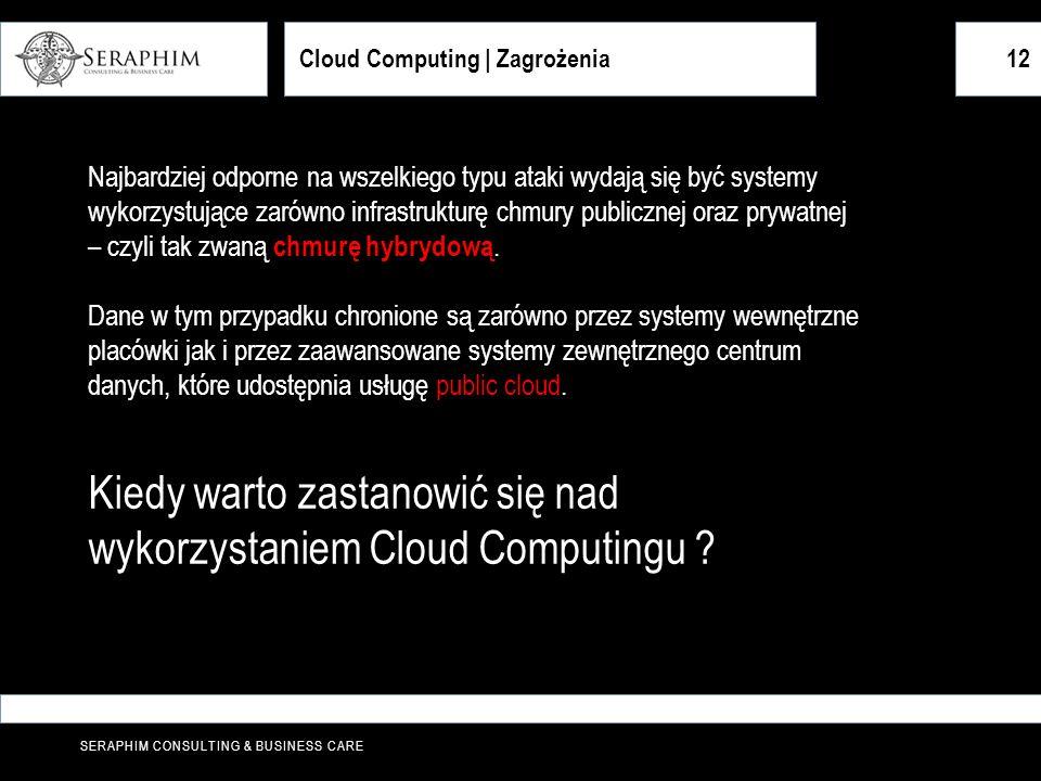 Kiedy warto zastanowić się nad wykorzystaniem Cloud Computingu