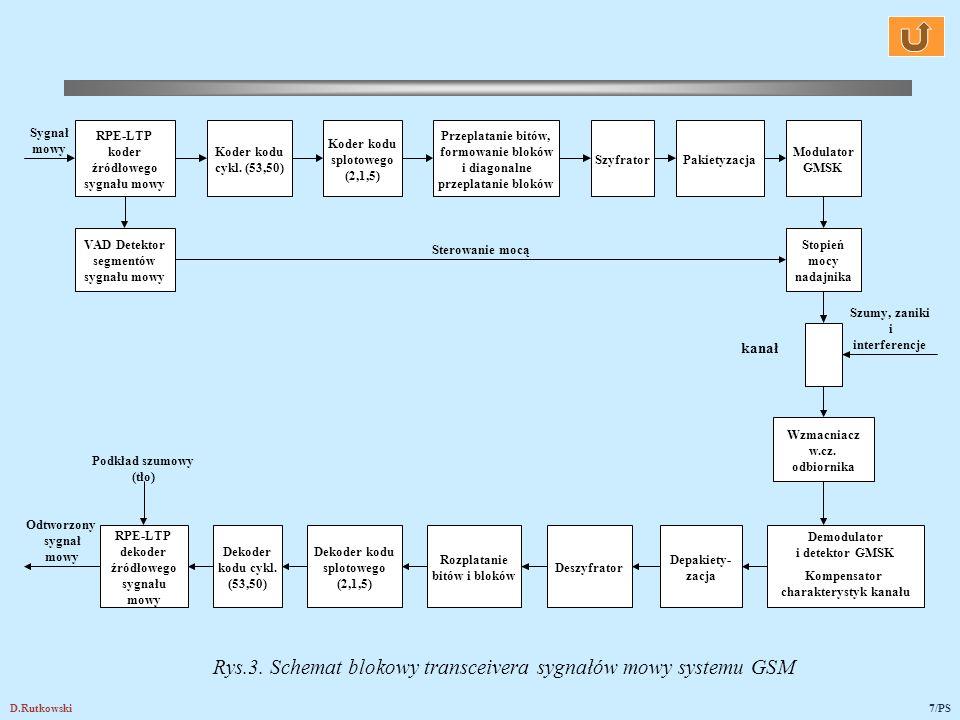 Rys.3. Schemat blokowy transceivera sygnałów mowy systemu GSM