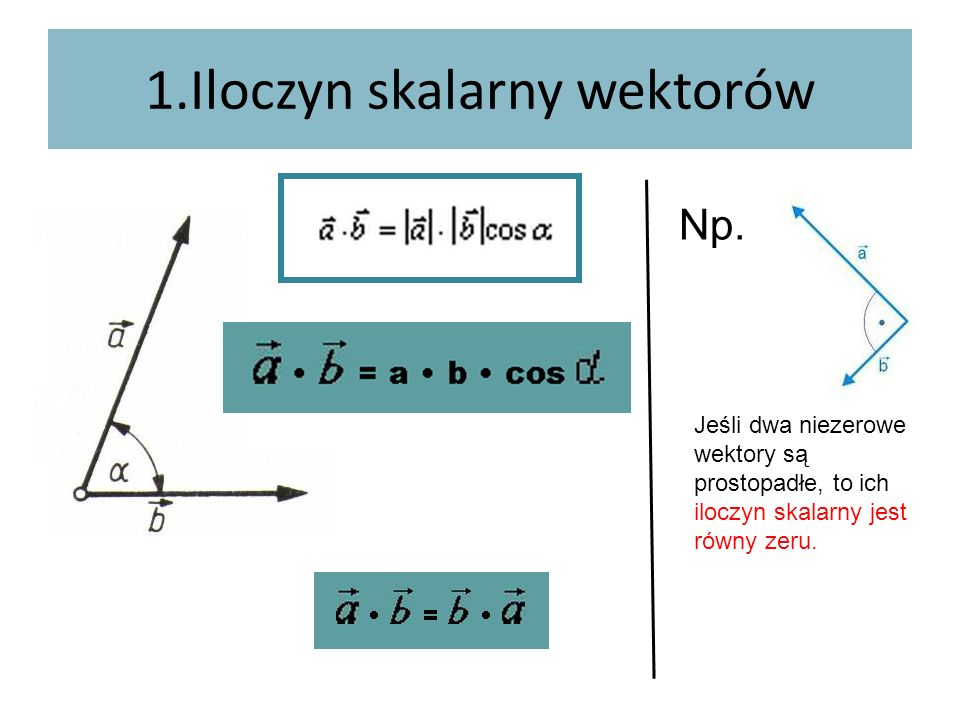 1.Iloczyn skalarny wektorów