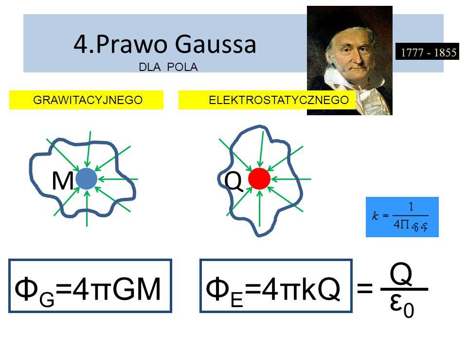 = Q ε0 ΦG=4πGM ΦE=4πkQ 4.Prawo Gaussa M Q GRAWITACYJNEGO