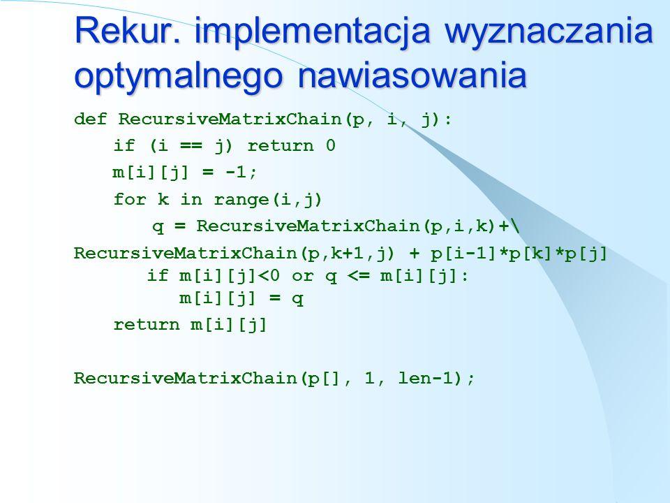 Rekur. implementacja wyznaczania optymalnego nawiasowania