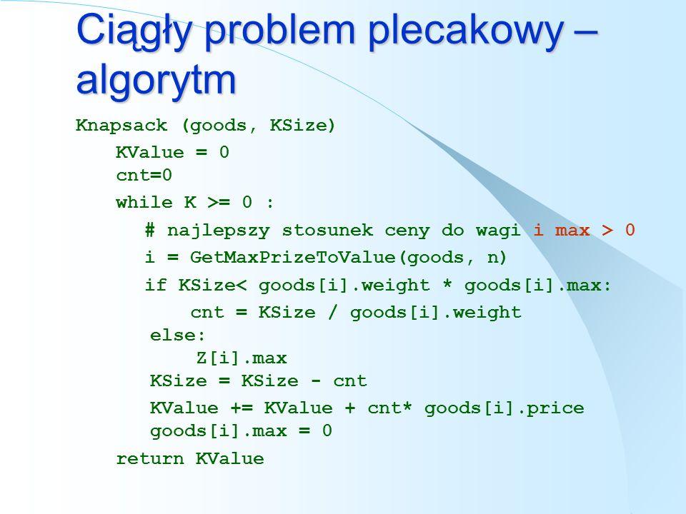 Ciągły problem plecakowy – algorytm
