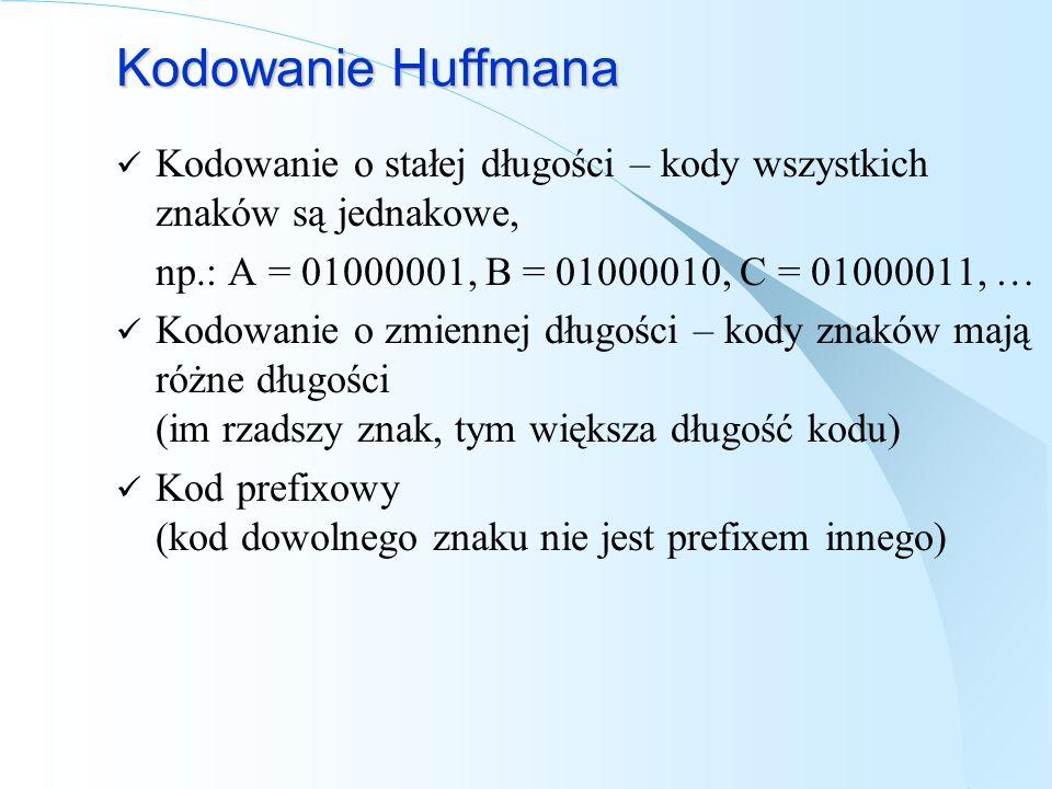 Kodowanie Huffmana Kodowanie o stałej długości – kody wszystkich znaków są jednakowe, np.: A = 01000001, B = 01000010, C = 01000011, …
