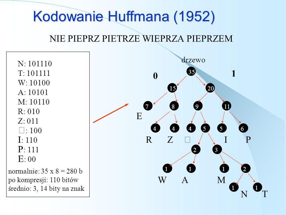 Kodowanie Huffmana (1952) NIE PIEPRZ PIETRZE WIEPRZA PIEPRZEM : 100