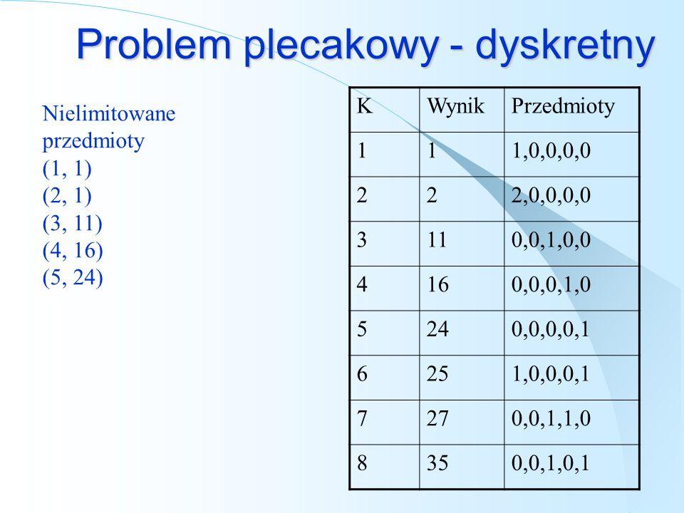 Problem plecakowy - dyskretny