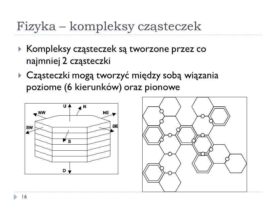 Fizyka – kompleksy cząsteczek