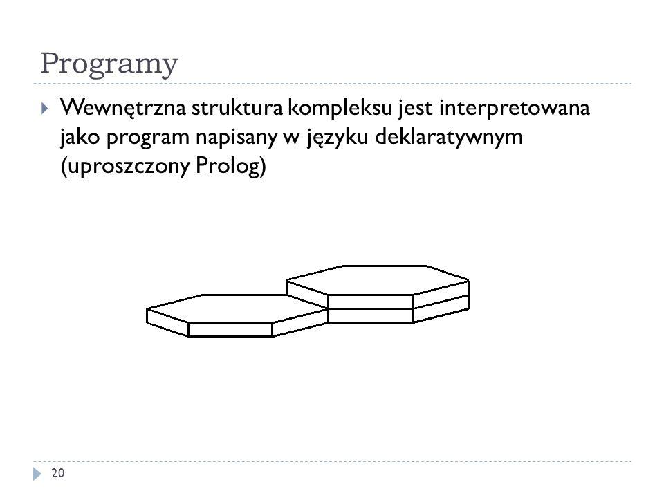Programy Wewnętrzna struktura kompleksu jest interpretowana jako program napisany w języku deklaratywnym (uproszczony Prolog)