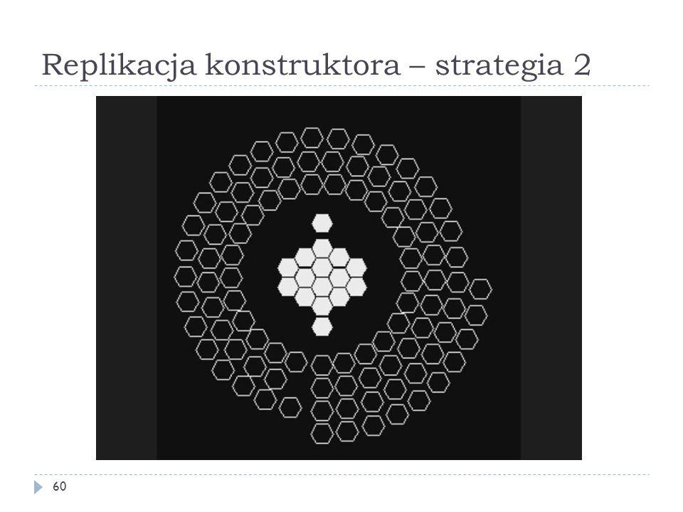 Replikacja konstruktora – strategia 2