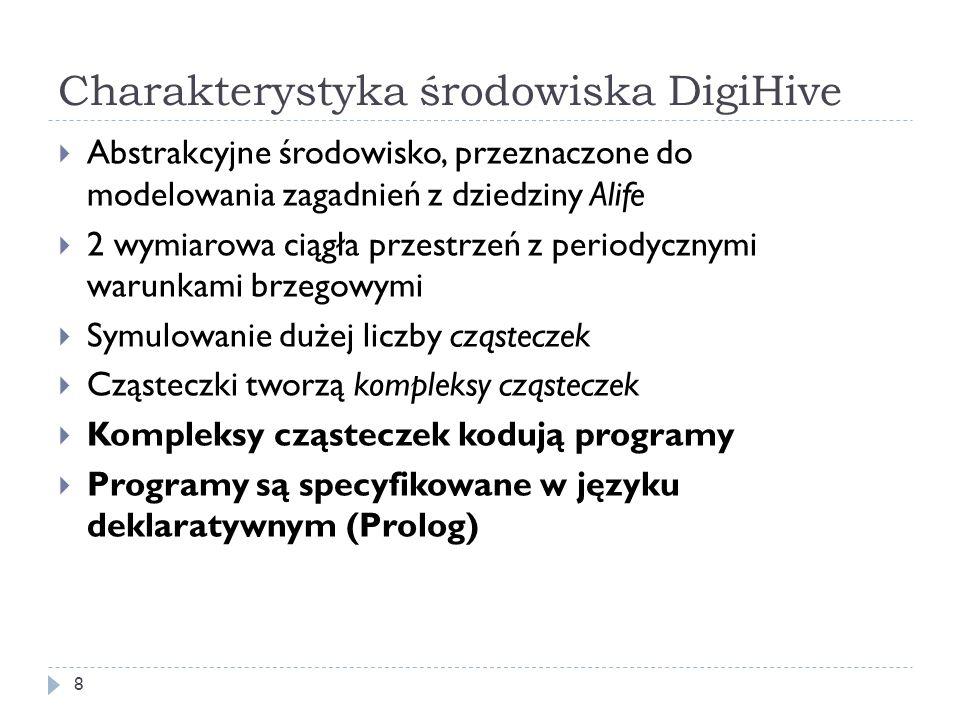 Charakterystyka środowiska DigiHive