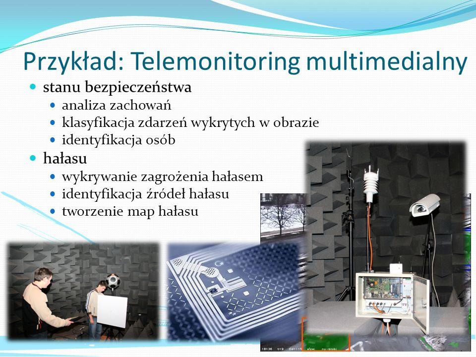 Przykład: Telemonitoring multimedialny