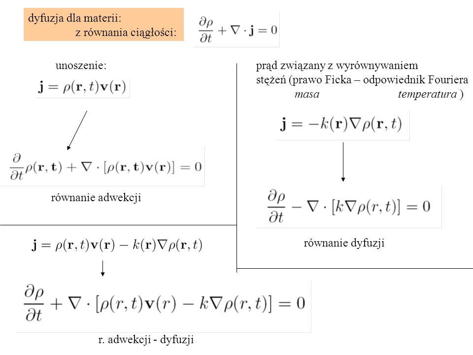 dyfuzja dla materii: z równania ciągłości: unoszenie: prąd związany z wyrównywaniem. stężeń (prawo Ficka – odpowiednik Fouriera.