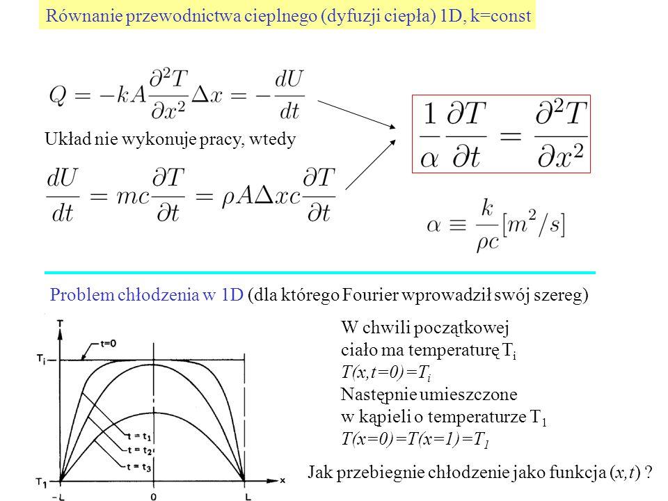 Równanie przewodnictwa cieplnego (dyfuzji ciepła) 1D, k=const