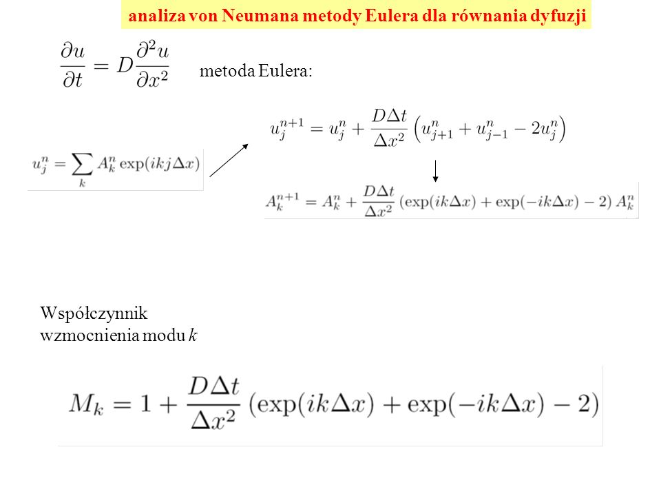 analiza von Neumana metody Eulera dla równania dyfuzji