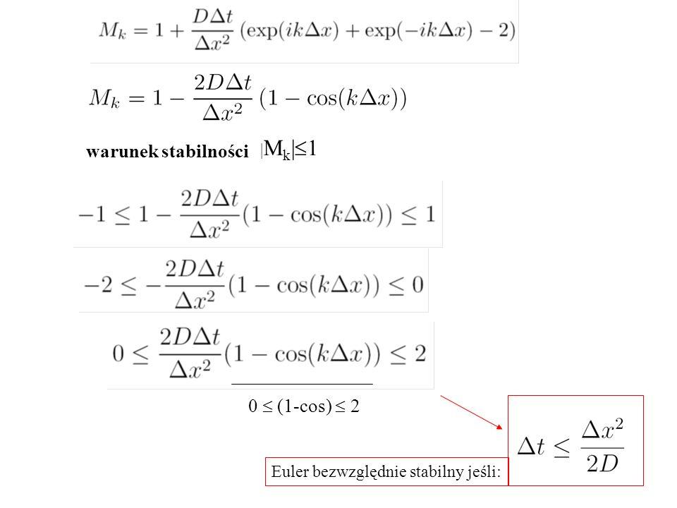 warunek stabilności 0  (1-cos)  2 |Mk|1
