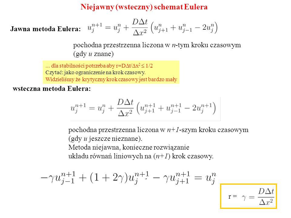 Niejawny (wsteczny) schemat Eulera