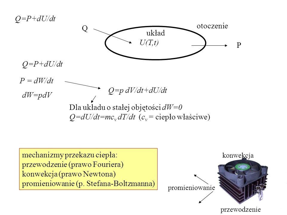 Dla układu o stałej objętości dW=0