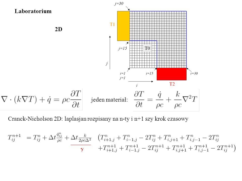 Laboratorium 2D. jeden materiał: Cranck-Nicholson 2D: laplasjan rozpisany na n-ty i n+1 szy krok czasowy.