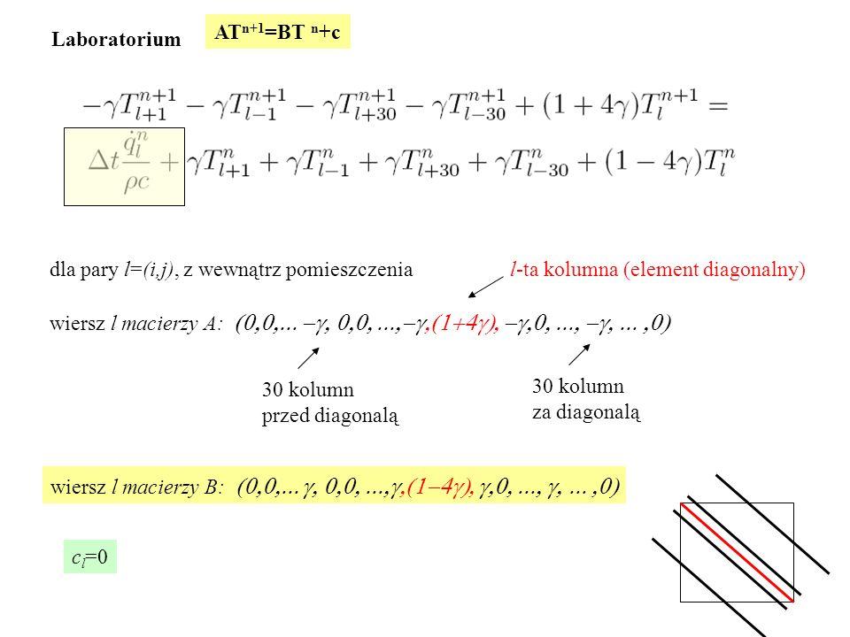 ATn+1=BT n+c Laboratorium. dla pary l=(i,j), z wewnątrz pomieszczenia.