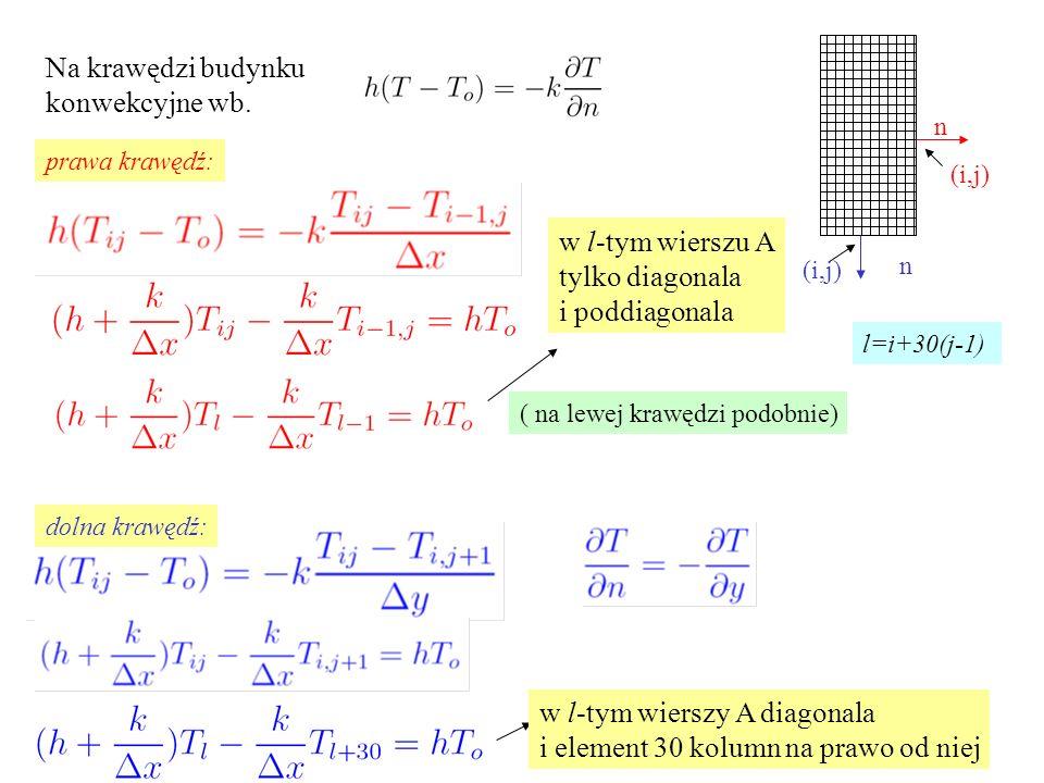 tylko diagonala i poddiagonala