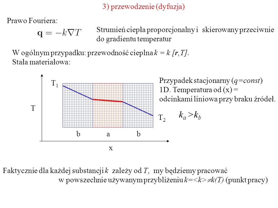 ka >kb 3) przewodzenie (dyfuzja) Prawo Fouriera: