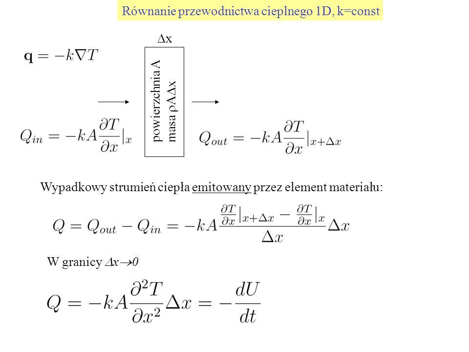 Równanie przewodnictwa cieplnego 1D, k=const