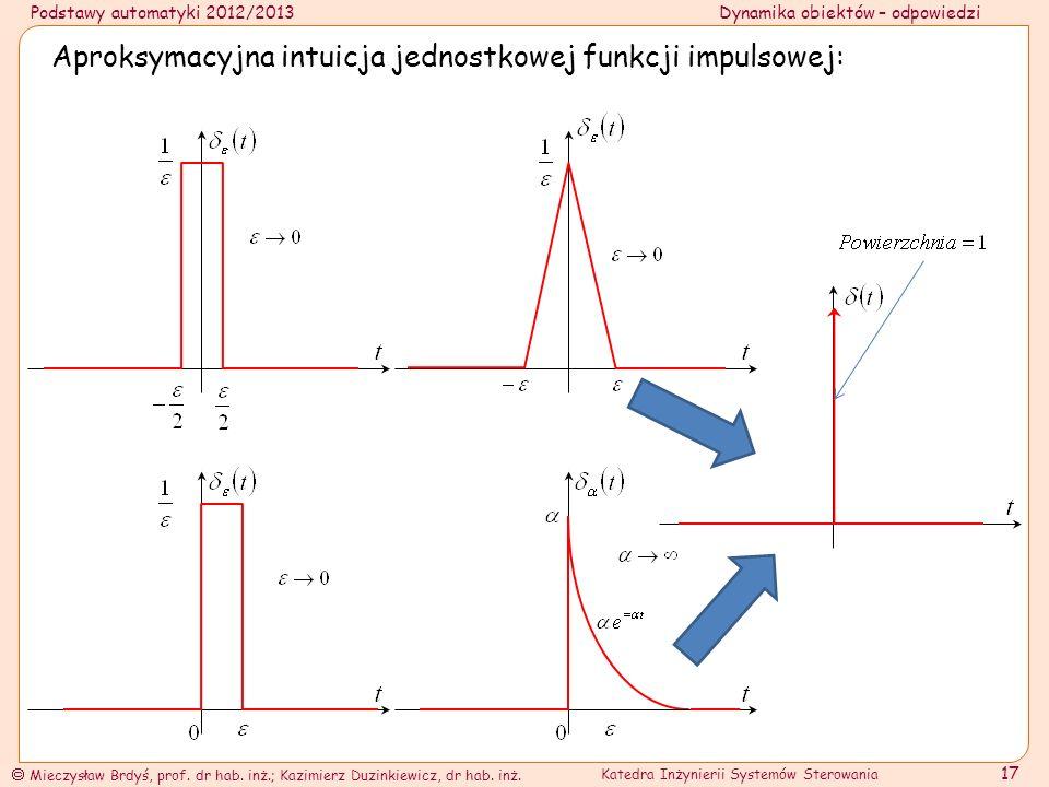 Aproksymacyjna intuicja jednostkowej funkcji impulsowej: