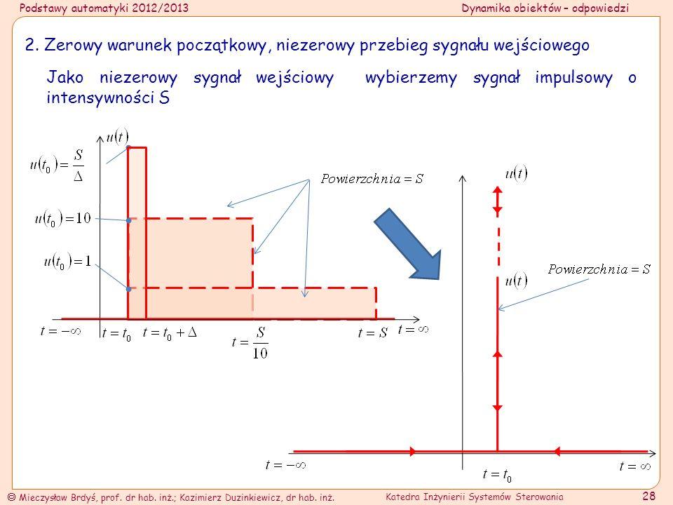 2. Zerowy warunek początkowy, niezerowy przebieg sygnału wejściowego