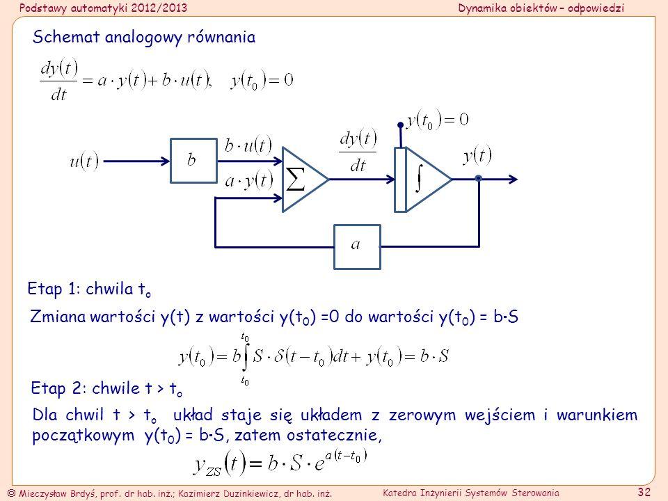 Schemat analogowy równania