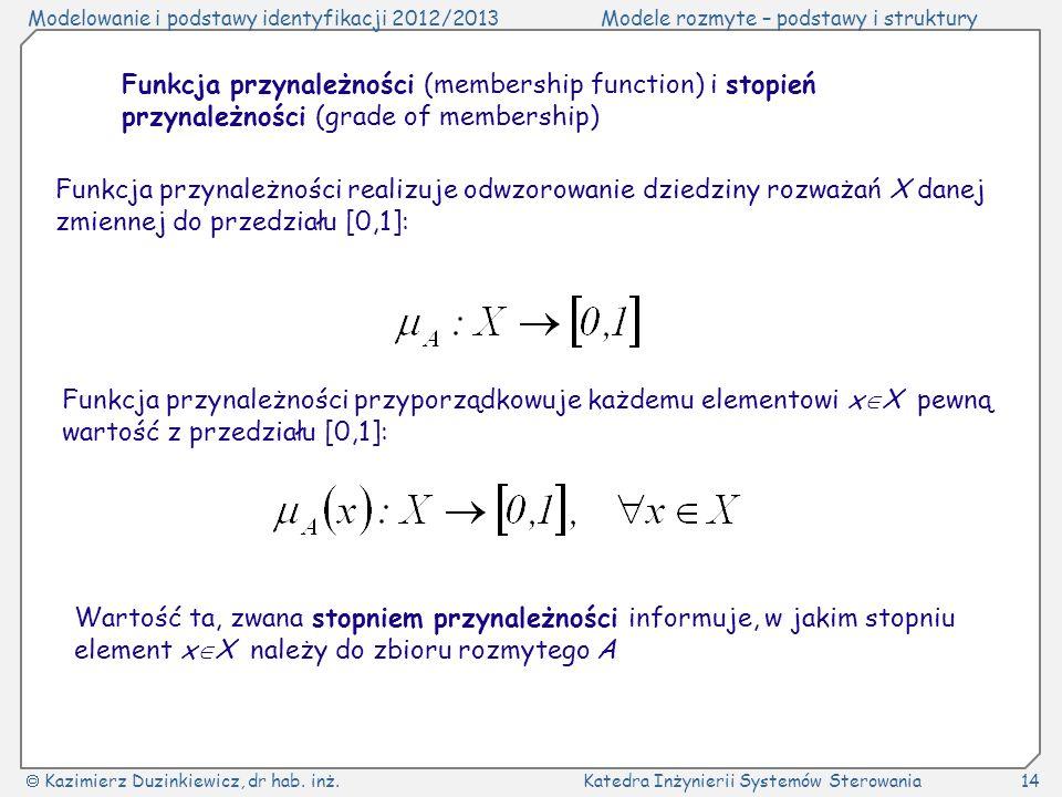 Funkcja przynależności (membership function) i stopień przynależności (grade of membership)