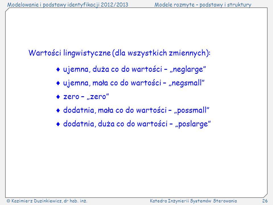 Wartości lingwistyczne (dla wszystkich zmiennych):