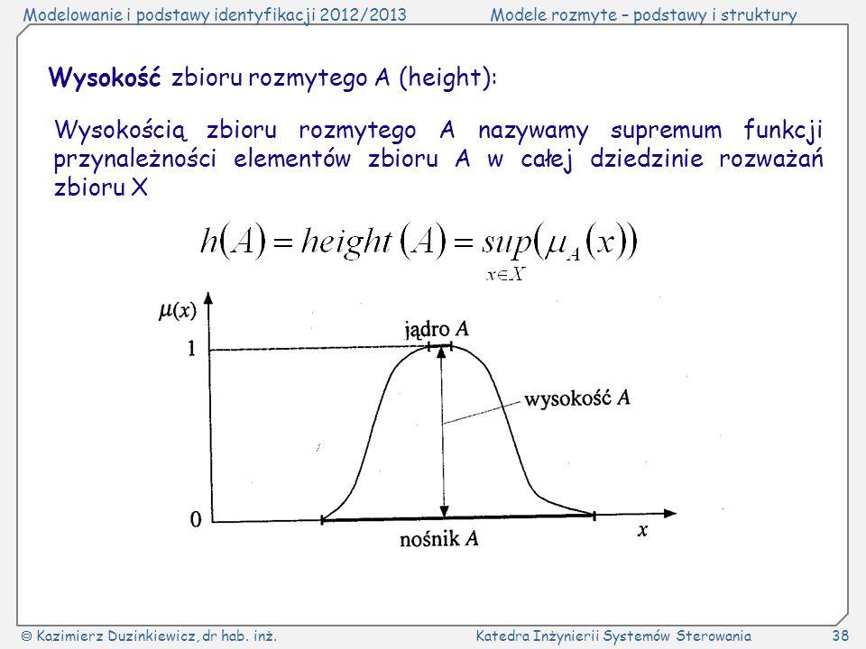Wysokość zbioru rozmytego A (height):