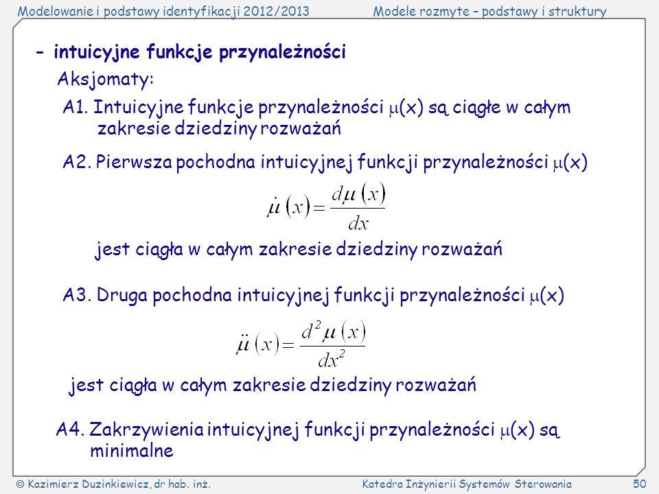 - intuicyjne funkcje przynależności