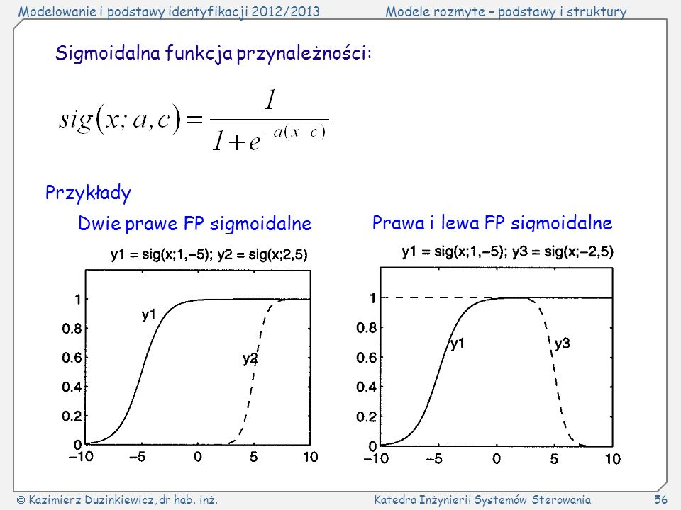 Sigmoidalna funkcja przynależności: