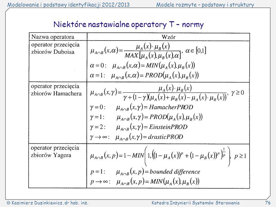 Niektóre nastawialne operatory T – normy