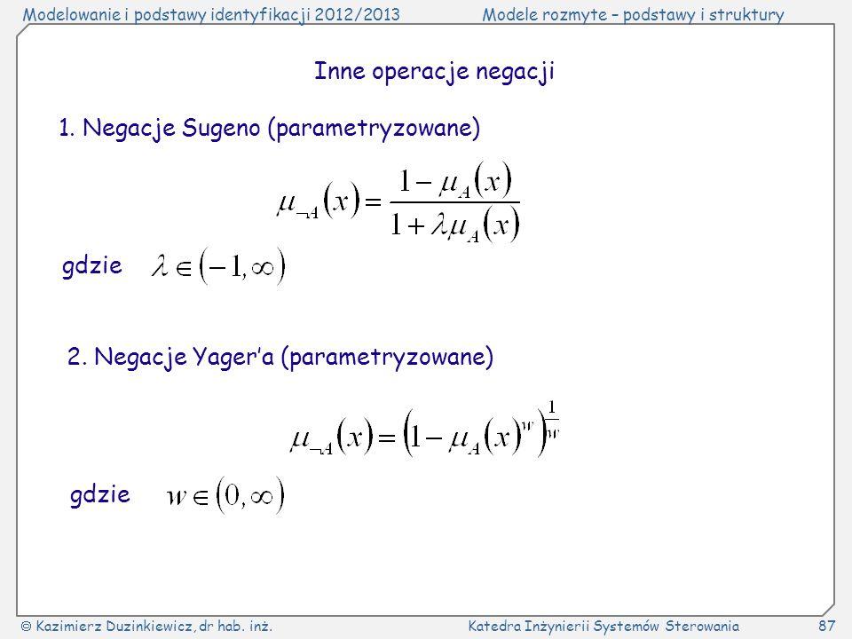 Inne operacje negacji1. Negacje Sugeno (parametryzowane) gdzie. 2. Negacje Yager'a (parametryzowane)