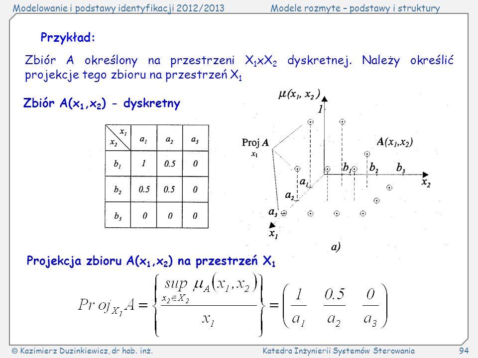 Przykład:Zbiór A określony na przestrzeni X1xX2 dyskretnej. Należy określić projekcje tego zbioru na przestrzeń X1.