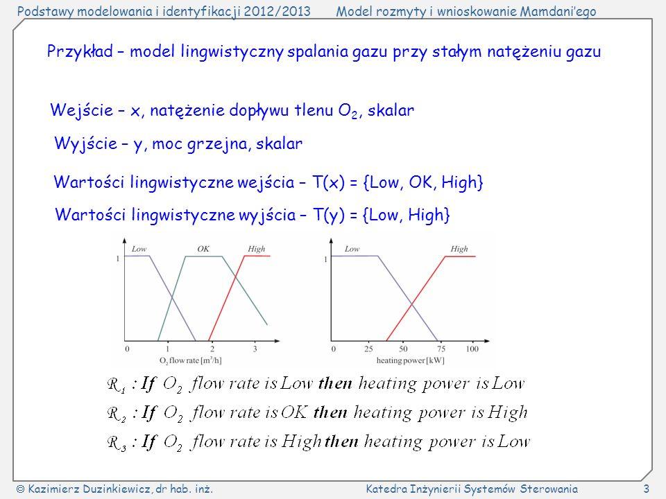 Przykład – model lingwistyczny spalania gazu przy stałym natężeniu gazu