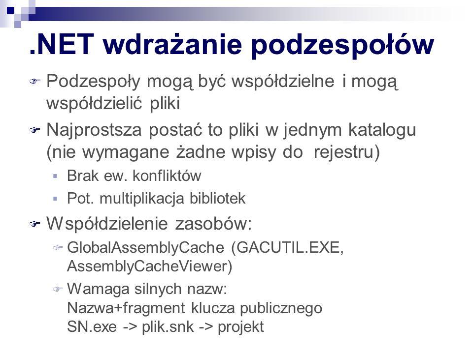 .NET wdrażanie podzespołów