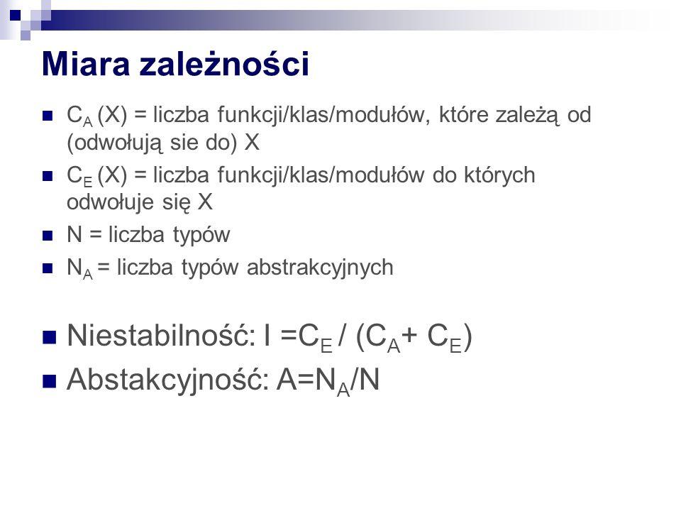 Miara zależności Niestabilność: I =CE / (CA+ CE) Abstakcyjność: A=NA/N
