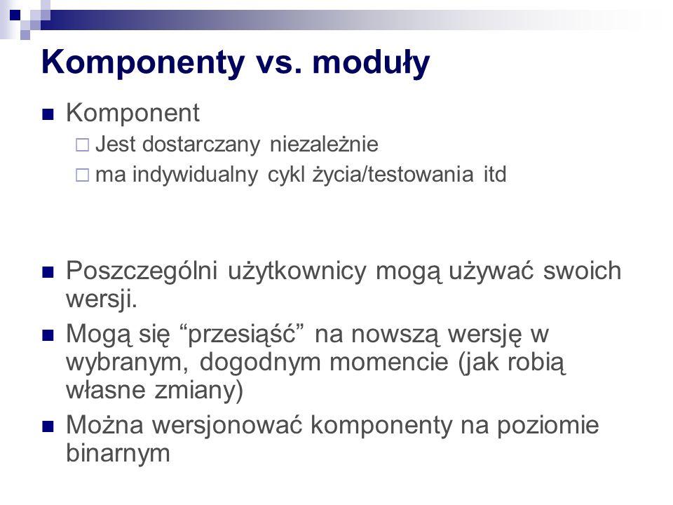 Komponenty vs. moduły Komponent