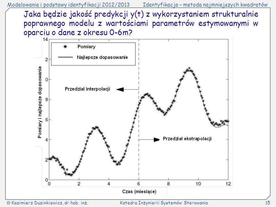 Jaka będzie jakość predykcji y(t) z wykorzystaniem strukturalnie poprawnego modelu z wartościami parametrów estymowanymi w oparciu o dane z okresu 0-6m